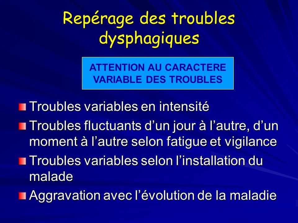 Repérage des troubles dysphagiques Troubles variables en intensité Troubles fluctuants dun jour à lautre, dun moment à lautre selon fatigue et vigilan