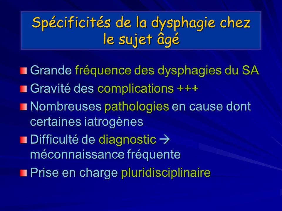 Spécificités de la dysphagie chez le sujet âgé Grande fréquence des dysphagies du SA Gravité des complications +++ Nombreuses pathologies en cause don