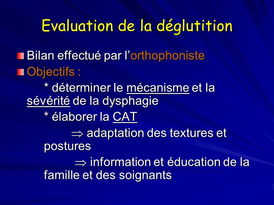 Evaluation de la déglutition Bilan effectué par lorthophoniste Objectifs : * déterminer le mécanisme et la sévérité de la dysphagie * élaborer la CAT