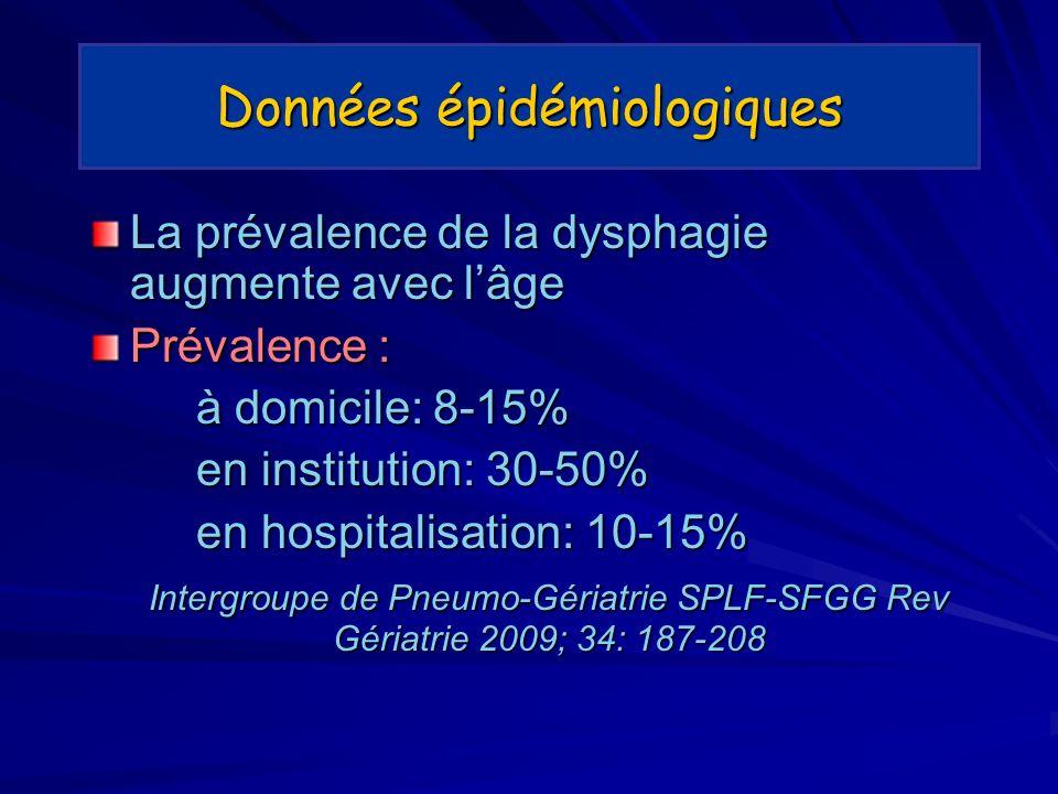 Données épidémiologiques La prévalence de la dysphagie augmente avec lâge Prévalence : à domicile: 8-15% en institution: 30-50% en institution: 30-50%