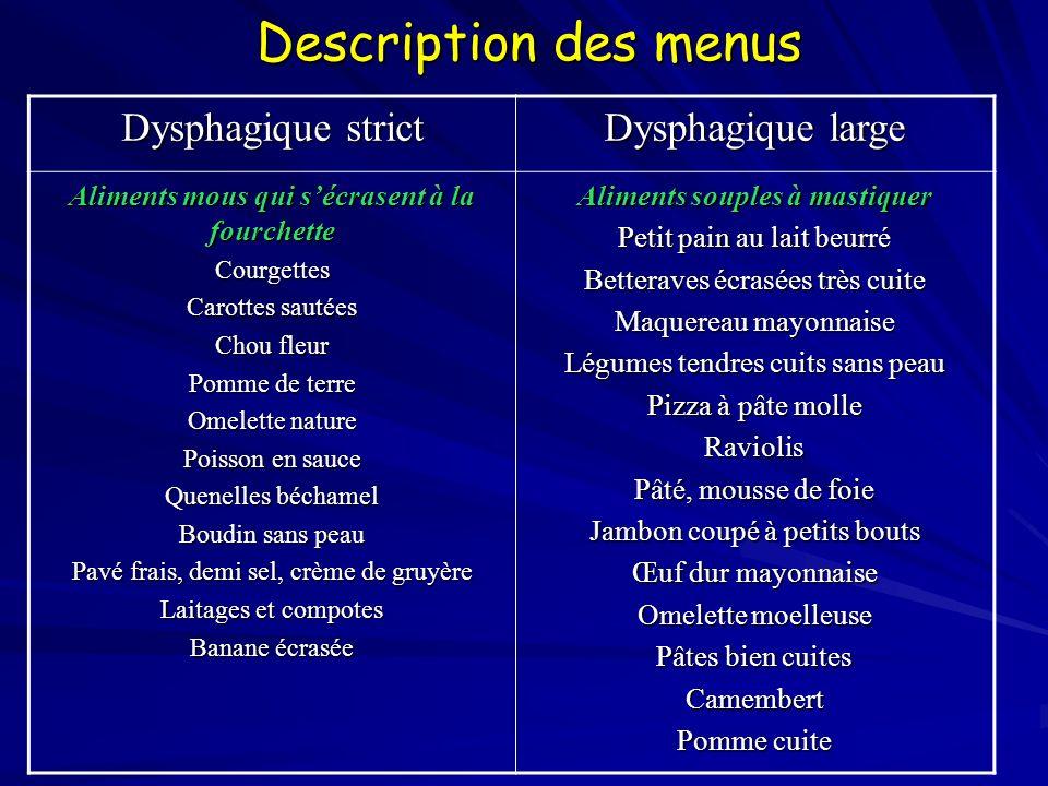 Description des menus Dysphagique strict Dysphagique large Aliments mous qui sécrasent à la fourchette Courgettes Carottes sautées Chou fleur Pomme de
