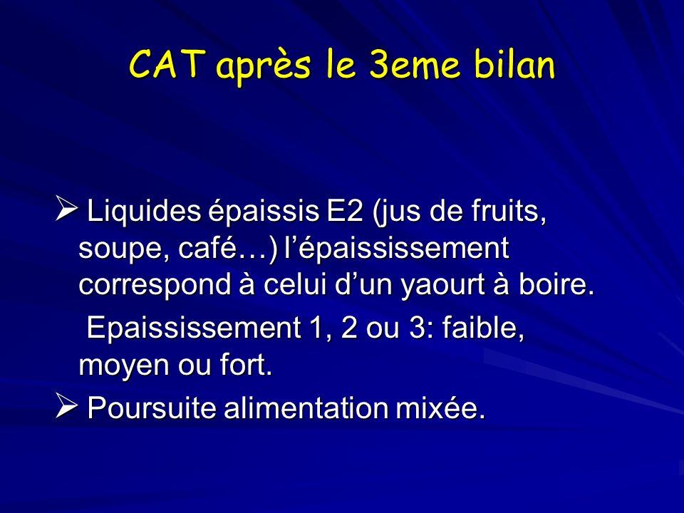 CAT après le 3eme bilan Liquides épaissis E2 (jus de fruits, soupe, café…) lépaississement correspond à celui dun yaourt à boire. Liquides épaissis E2