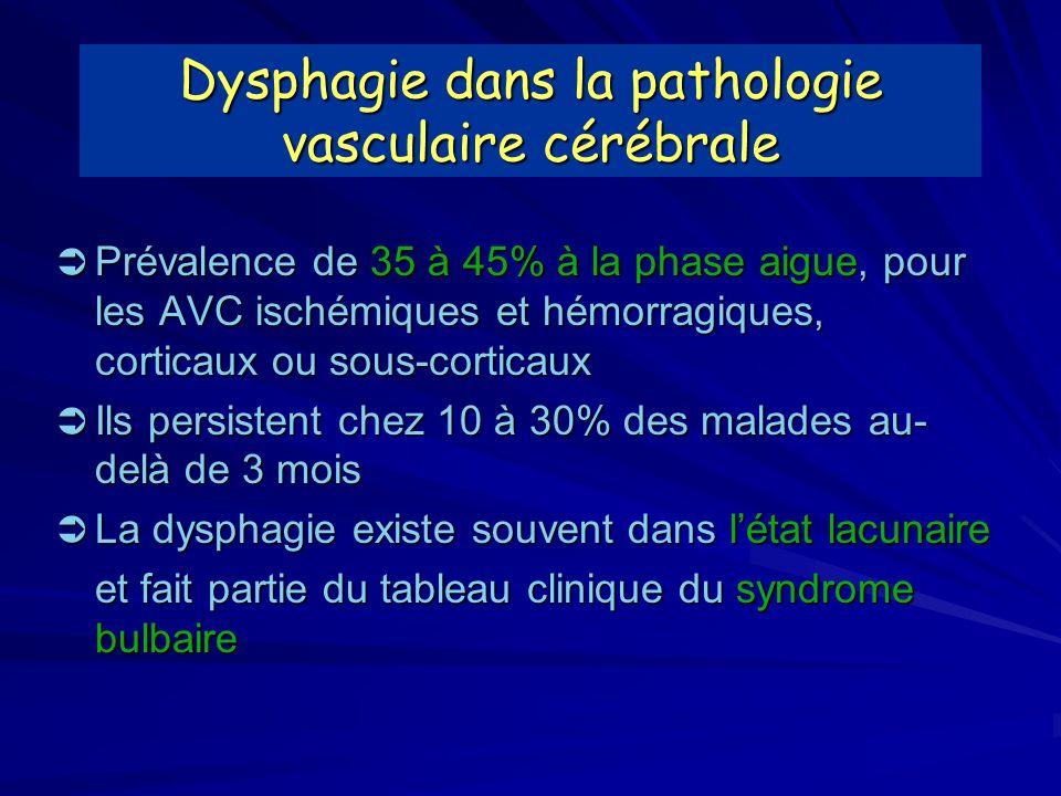 Dysphagie dans la pathologie vasculaire cérébrale Prévalence de 35 à 45% à la phase aigue, pour les AVC ischémiques et hémorragiques, corticaux ou sou