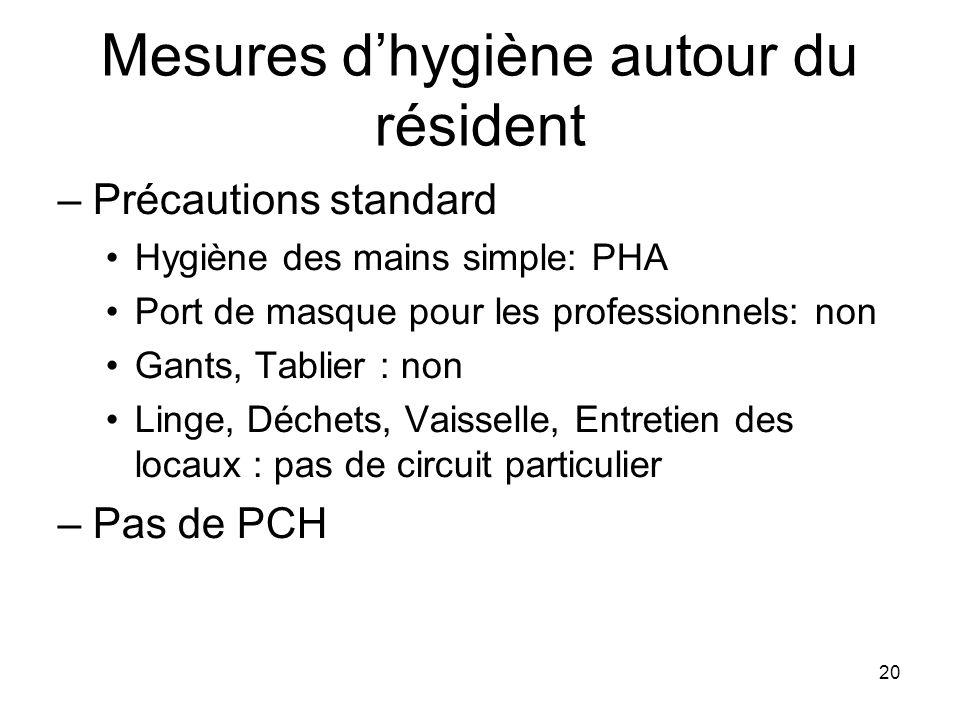 20 Mesures dhygiène autour du résident –Précautions standard Hygiène des mains simple: PHA Port de masque pour les professionnels: non Gants, Tablier