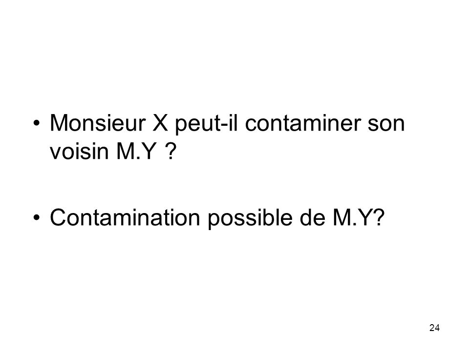 24 Monsieur X peut-il contaminer son voisin M.Y ? Contamination possible de M.Y?