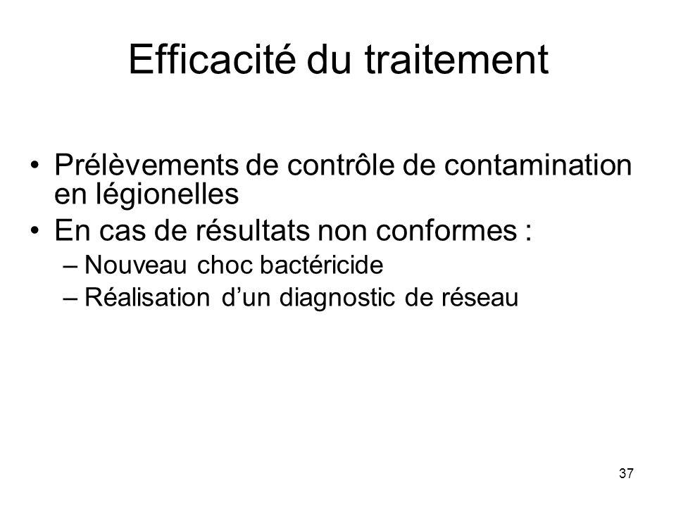 37 Efficacité du traitement Prélèvements de contrôle de contamination en légionelles En cas de résultats non conformes : –Nouveau choc bactéricide –Ré