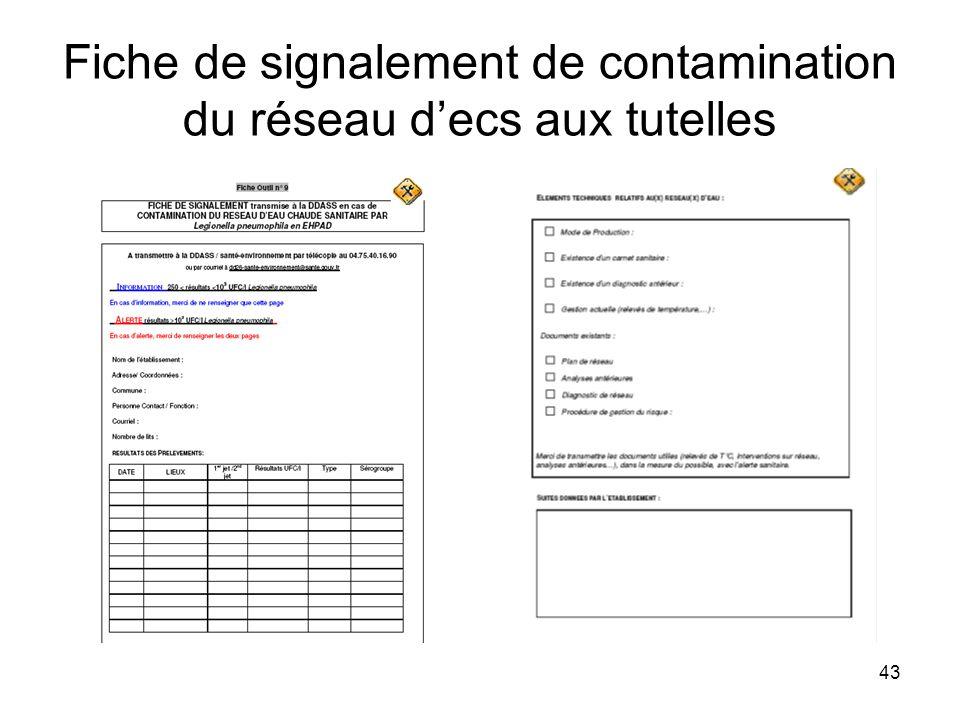 43 Fiche de signalement de contamination du réseau decs aux tutelles