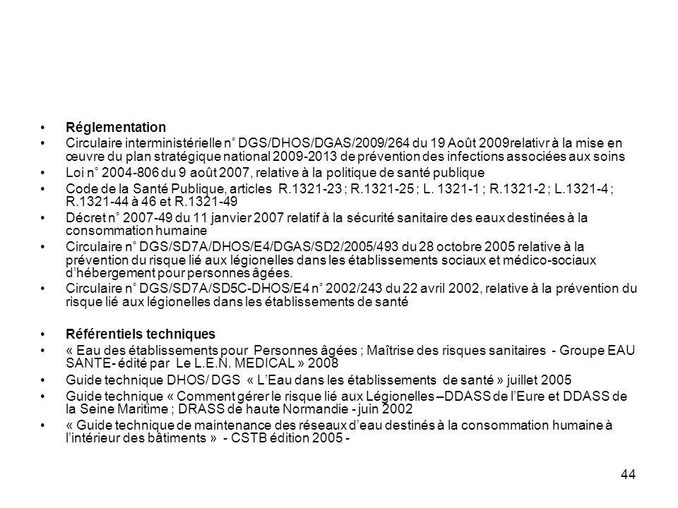 44 Réglementation Circulaire interministérielle n° DGS/DHOS/DGAS/2009/264 du 19 Août 2009relativr à la mise en œuvre du plan stratégique national 2009