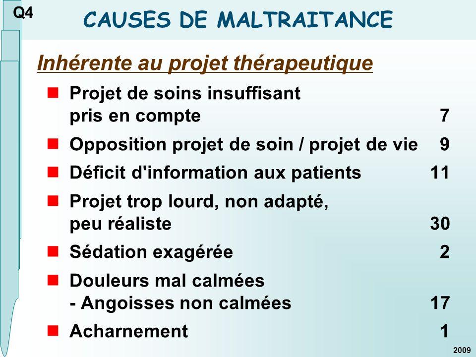 CAUSES DE MALTRAITANCE Inhérente au projet thérapeutique Projet de soins insuffisant pris en compte7 Opposition projet de soin / projet de vie9 Défici