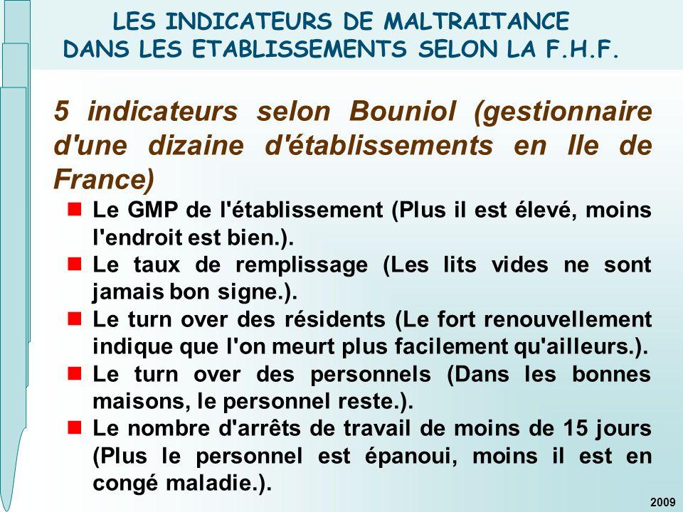 LES INDICATEURS DE MALTRAITANCE DANS LES ETABLISSEMENTS SELON LA F.H.F. 5 indicateurs selon Bouniol (gestionnaire d'une dizaine d'établissements en Il