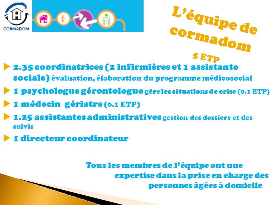 Léquipe de cormadom 5 ETP 2.35 coordinatrices (2 infirmières et 1 assistante sociale) évaluation, élaboration du programme médicosocial 1 psychologue