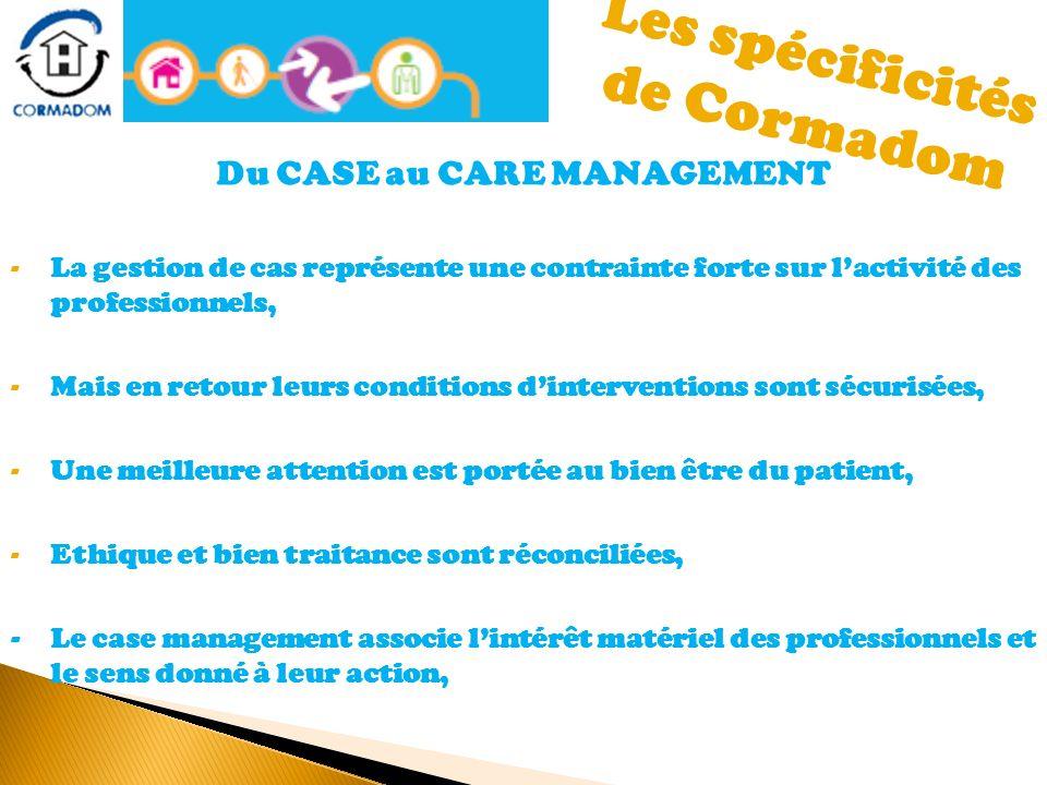 Les spécificités de Cormadom Du CASE au CARE MANAGEMENT -La gestion de cas représente une contrainte forte sur lactivité des professionnels, -Mais en