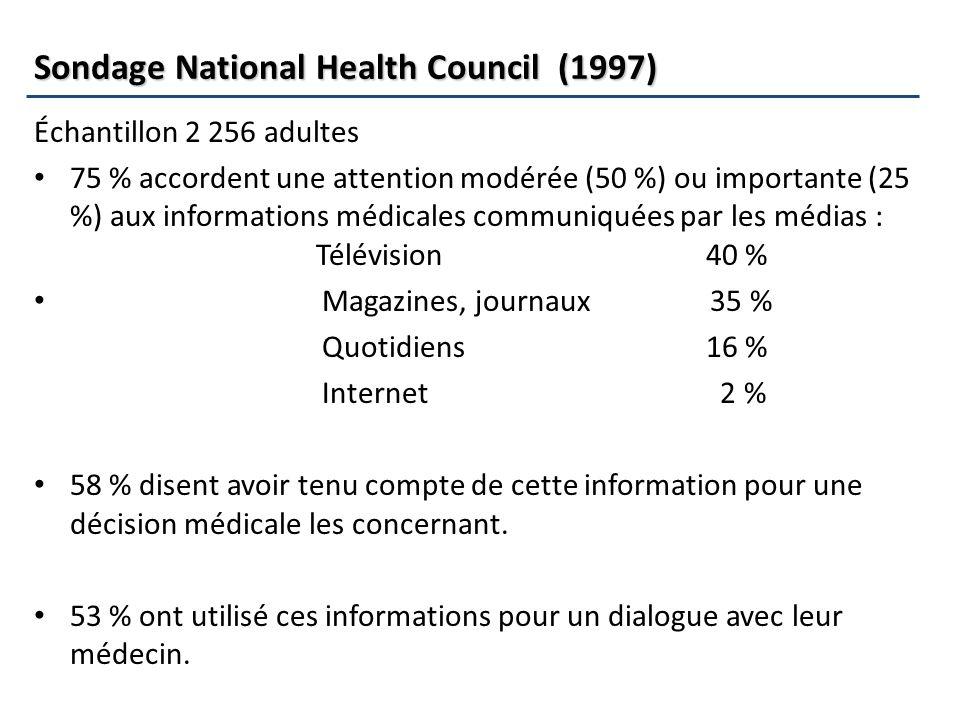 Sondage National Health Council (1997) Échantillon 2 256 adultes 75 % accordent une attention modérée (50 %) ou importante (25 %) aux informations méd