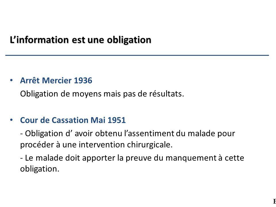 Linformation est une obligation Arrêt Mercier 1936 Obligation de moyens mais pas de résultats. Cour de Cassation Mai 1951 - Obligation d avoir obtenu
