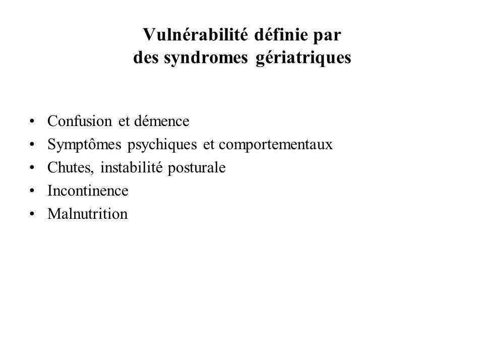 Vulnérabilité définie par des syndromes gériatriques Confusion et démence Symptômes psychiques et comportementaux Chutes, instabilité posturale Incont