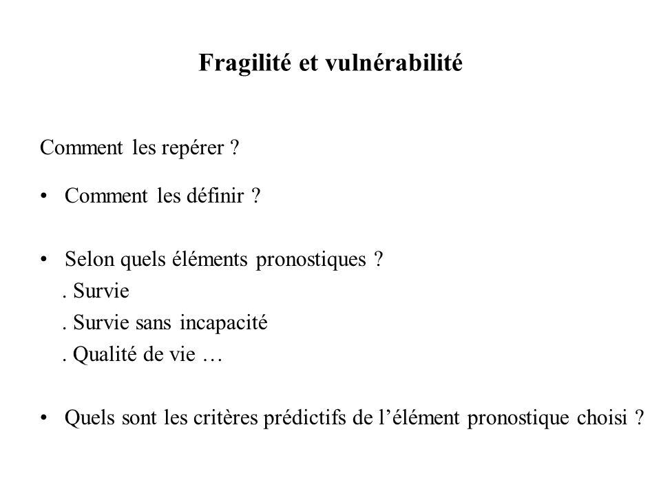 Fragilité et vulnérabilité Comment les repérer ? Comment les définir ? Selon quels éléments pronostiques ?. Survie. Survie sans incapacité. Qualité de