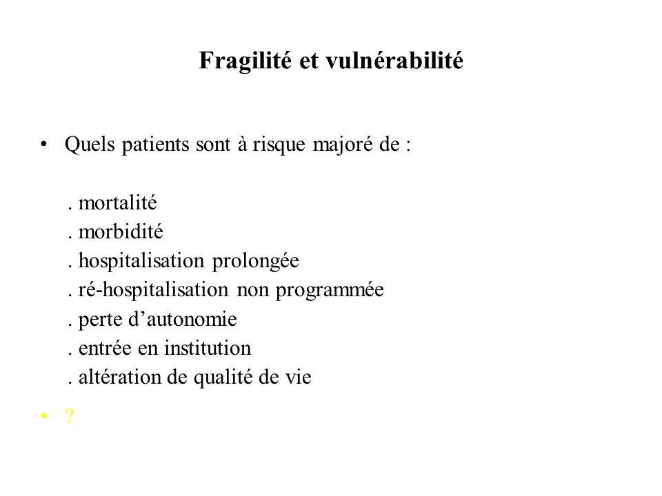 Fragilité et vulnérabilité Quels patients sont à risque majoré de :. mortalité. morbidité. hospitalisation prolongée. ré-hospitalisation non programmé