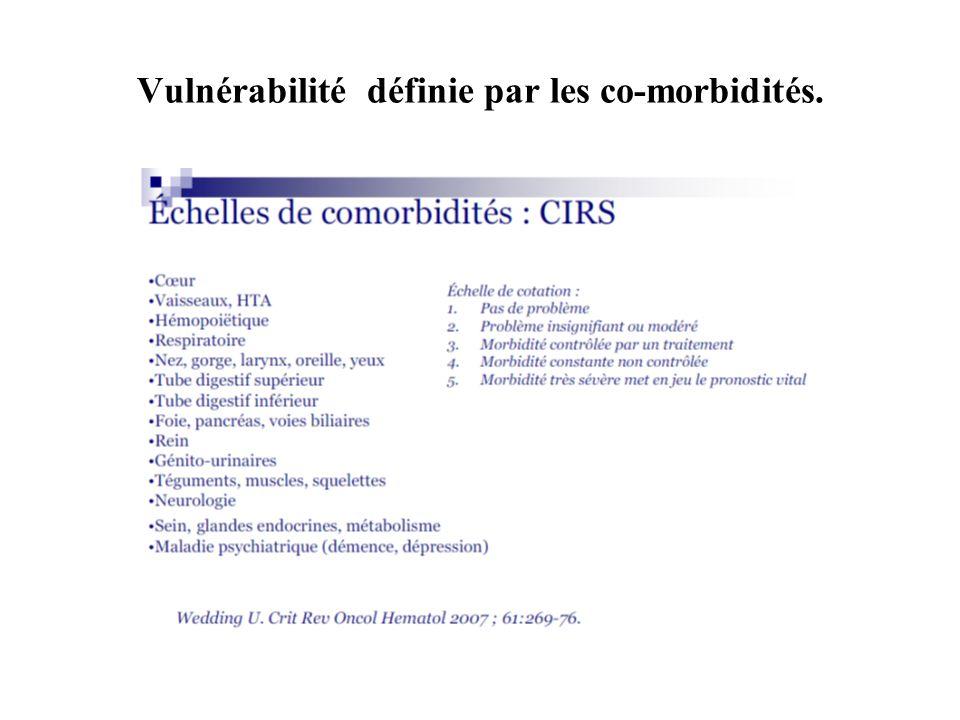 Vulnérabilité définie par la perte dautonomie pour les activités de vie quotidienne Causes .
