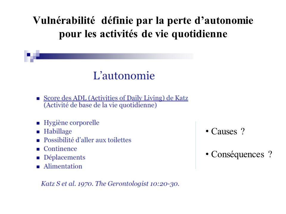 Vulnérabilité définie par la perte dautonomie pour les activités de vie quotidienne Causes ? Conséquences ?