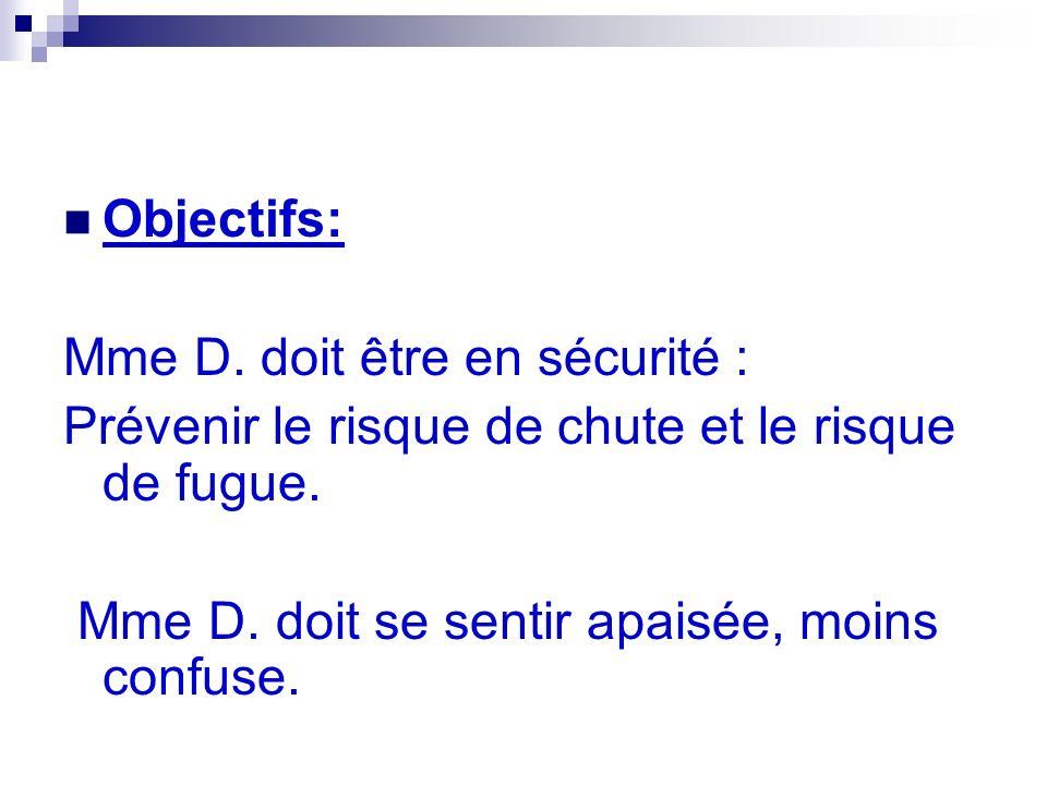 Objectifs: Mme D. doit être en sécurité : Prévenir le risque de chute et le risque de fugue.