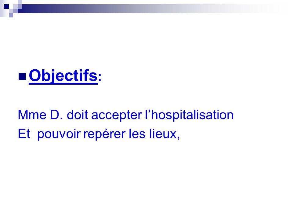 Objectifs : Mme D. doit accepter lhospitalisation Et pouvoir repérer les lieux,