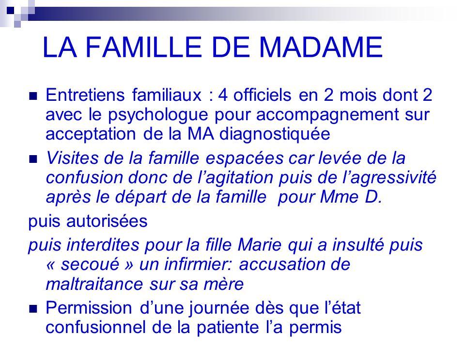 LA FAMILLE DE MADAME Entretiens familiaux : 4 officiels en 2 mois dont 2 avec le psychologue pour accompagnement sur acceptation de la MA diagnostiquée Visites de la famille espacées car levée de la confusion donc de lagitation puis de lagressivité après le départ de la famille pour Mme D.