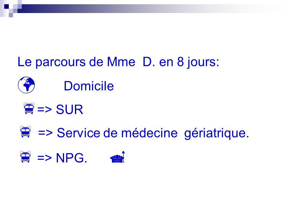 Le parcours de Mme D. en 8 jours: Domicile => SUR => Service de médecine gériatrique. => NPG.