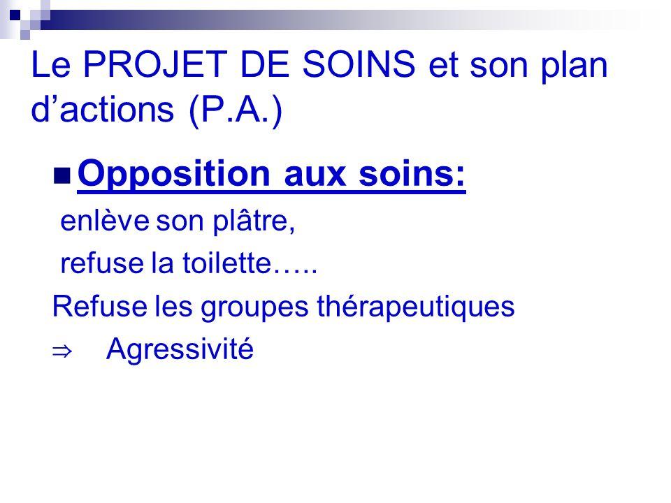 Le PROJET DE SOINS et son plan dactions (P.A.) Opposition aux soins: enlève son plâtre, refuse la toilette…..