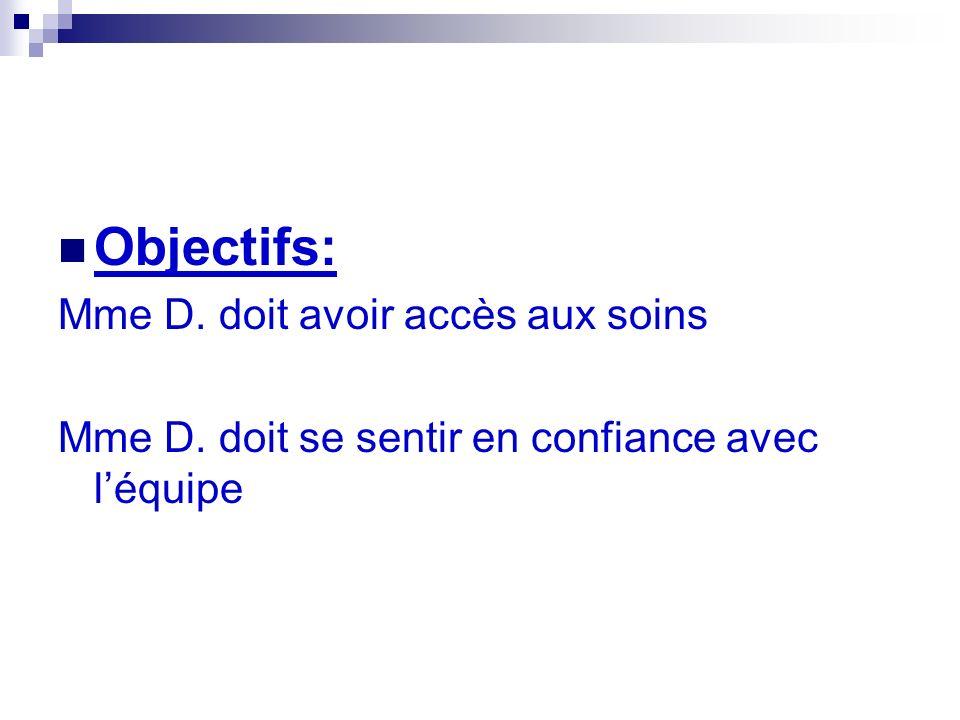 Objectifs: Mme D. doit avoir accès aux soins Mme D. doit se sentir en confiance avec léquipe