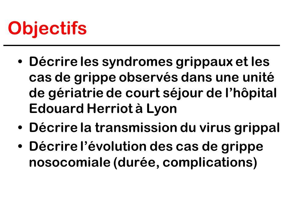 Objectifs Décrire les syndromes grippaux et les cas de grippe observés dans une unité de gériatrie de court séjour de lhôpital Edouard Herriot à Lyon