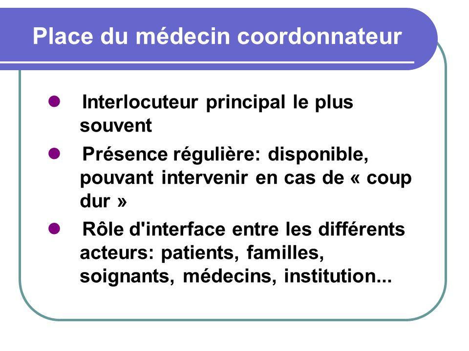 Place du médecin coordonnateur Interlocuteur principal le plus souvent Présence régulière: disponible, pouvant intervenir en cas de « coup dur » Rôle