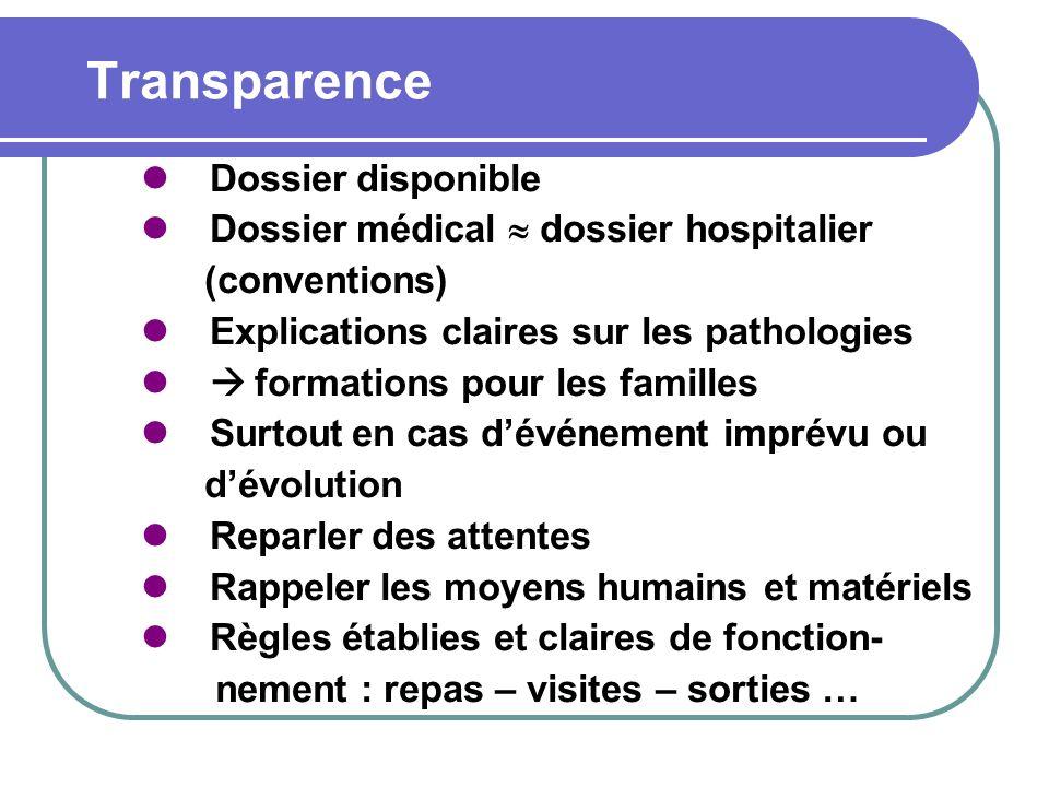 Transparence Dossier disponible Dossier médical dossier hospitalier (conventions) Explications claires sur les pathologies formations pour les famille