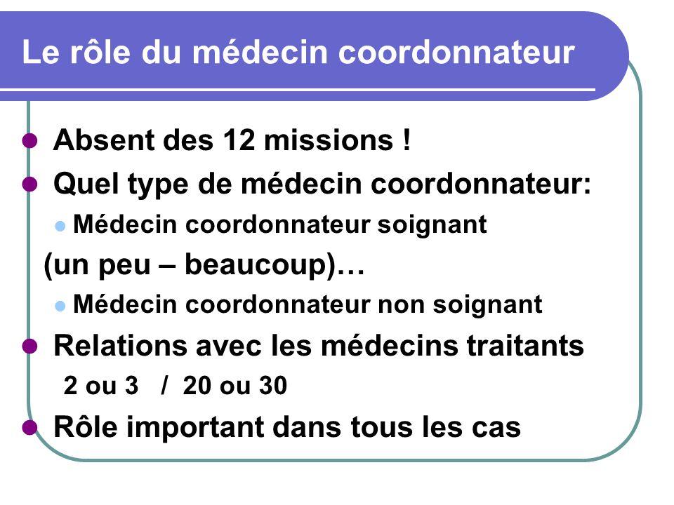 Le rôle du médecin coordonnateur Absent des 12 missions ! Quel type de médecin coordonnateur: Médecin coordonnateur soignant (un peu – beaucoup)… Méde