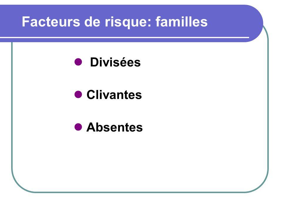 Facteurs de risque: familles Divisées Clivantes Absentes