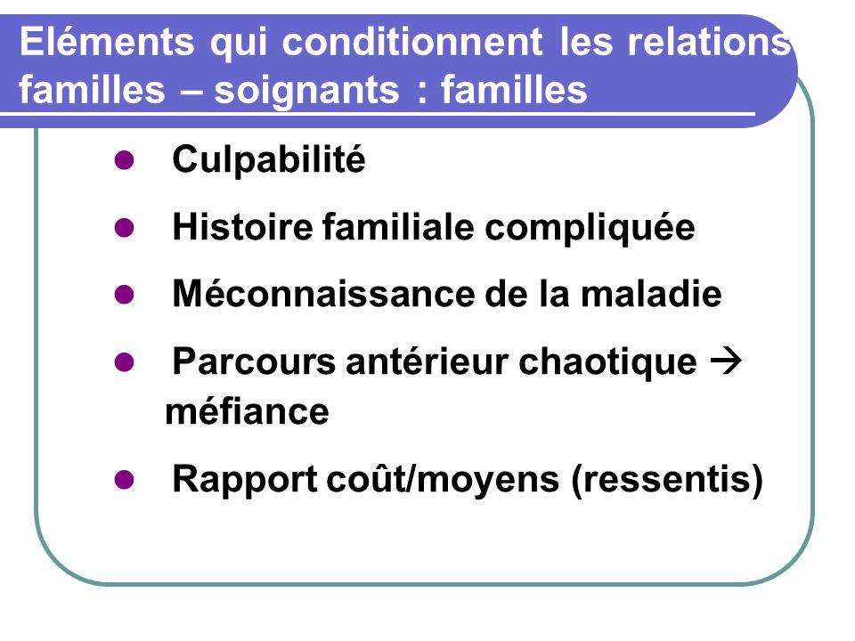 Eléments qui conditionnent les relations familles – soignants : familles Culpabilité Histoire familiale compliquée Méconnaissance de la maladie Parcou