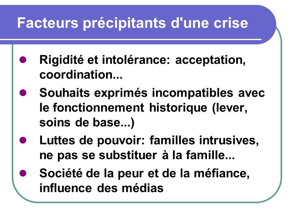 Facteurs précipitants d'une crise Rigidité et intolérance: acceptation, coordination... Souhaits exprimés incompatibles avec le fonctionnement histori