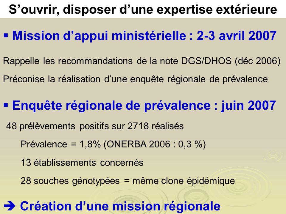 Enquête régionale de prévalence : juin 2007 Mission dappui ministérielle : 2-3 avril 2007 Rappelle les recommandations de la note DGS/DHOS (déc 2006)