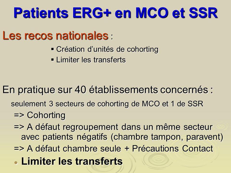 Patients ERG+ en MCO et SSR Les recos nationales : Création dunités de cohorting Création dunités de cohorting Limiter les transferts Limiter les tran
