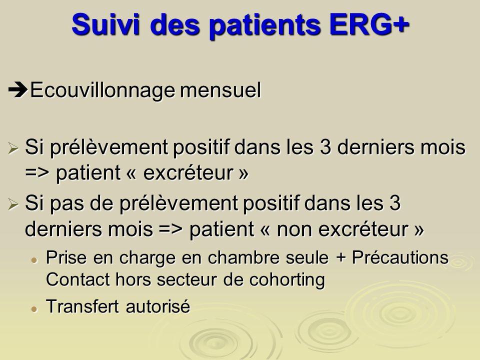 Suivi des patients ERG+ Ecouvillonnage mensuel Ecouvillonnage mensuel Si prélèvement positif dans les 3 derniers mois => patient « excréteur » Si prél