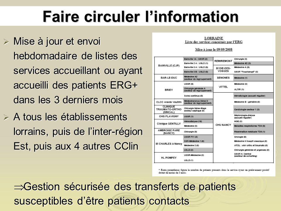 Faire circuler linformation Mise à jour et envoi hebdomadaire de listes des services accueillant ou ayant accueilli des patients ERG+ dans les 3 derni