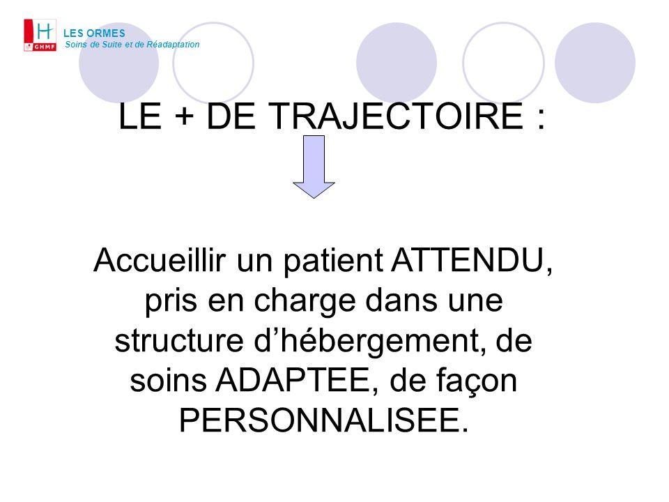 LE + DE TRAJECTOIRE : Accueillir un patient ATTENDU, pris en charge dans une structure dhébergement, de soins ADAPTEE, de façon PERSONNALISEE. LES ORM
