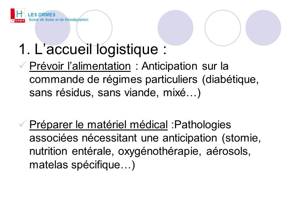 1. Laccueil logistique : Prévoir lalimentation : Anticipation sur la commande de régimes particuliers (diabétique, sans résidus, sans viande, mixé…) P