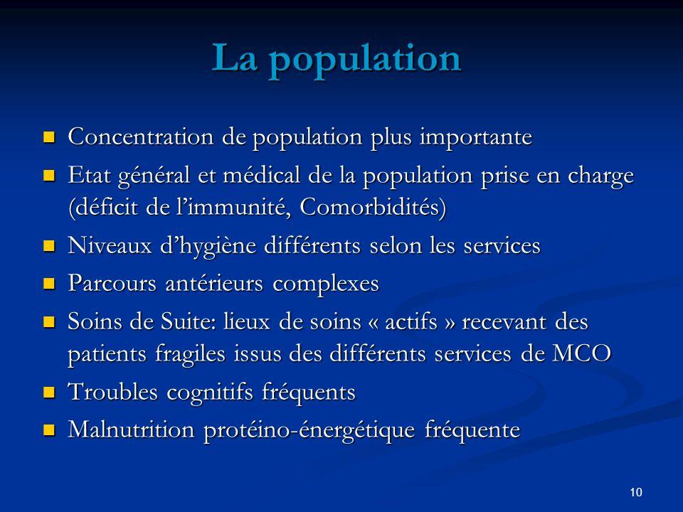 10 La population Concentration de population plus importante Concentration de population plus importante Etat général et médical de la population pris
