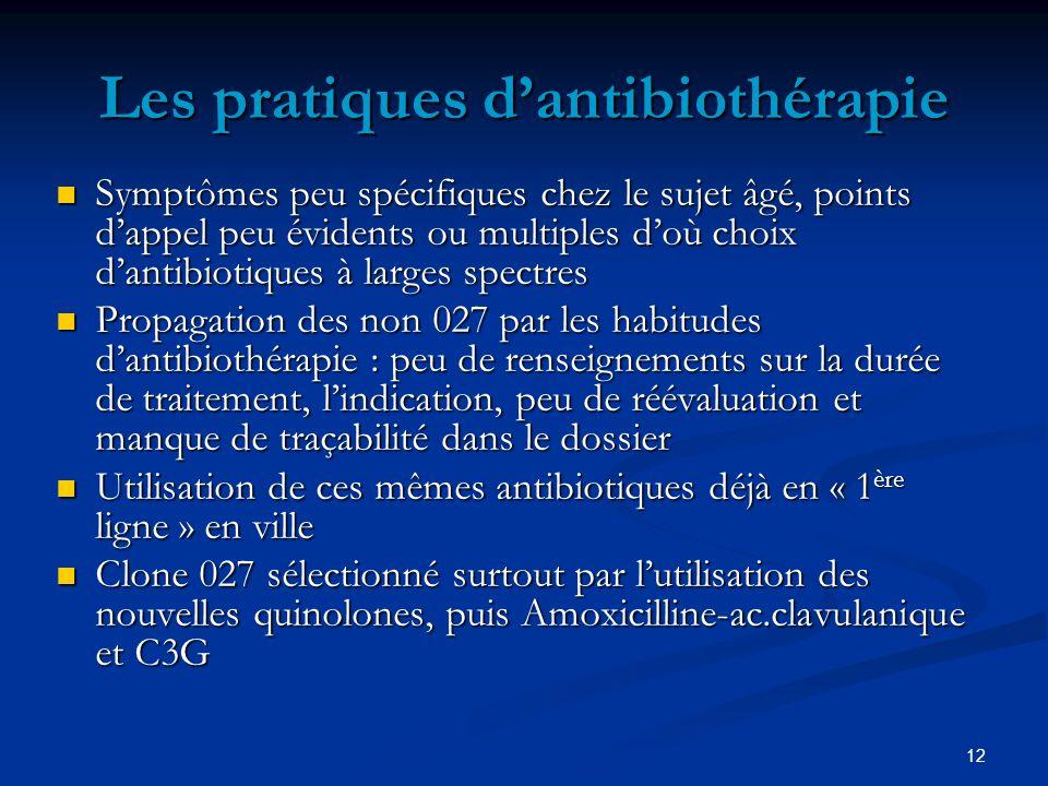 12 Les pratiques dantibiothérapie Symptômes peu spécifiques chez le sujet âgé, points dappel peu évidents ou multiples doù choix dantibiotiques à larg