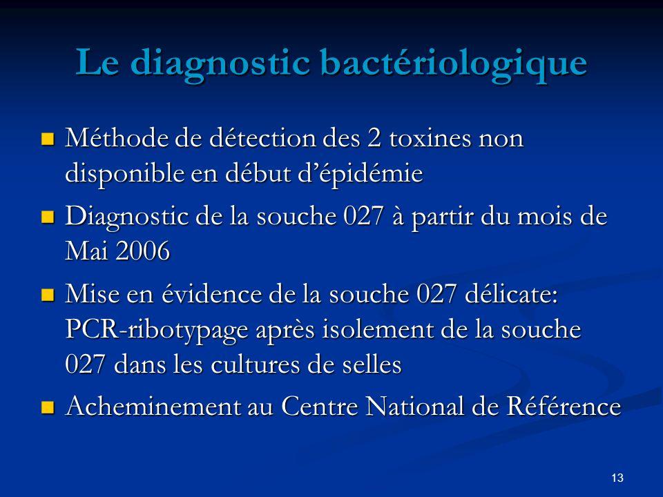 13 Le diagnostic bactériologique Méthode de détection des 2 toxines non disponible en début dépidémie Méthode de détection des 2 toxines non disponibl