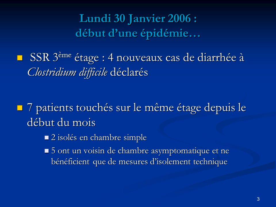 3 Lundi 30 Janvier 2006 : début dune épidémie… SSR 3 ème étage : 4 nouveaux cas de diarrhée à Clostridium difficile déclarés SSR 3 ème étage : 4 nouve