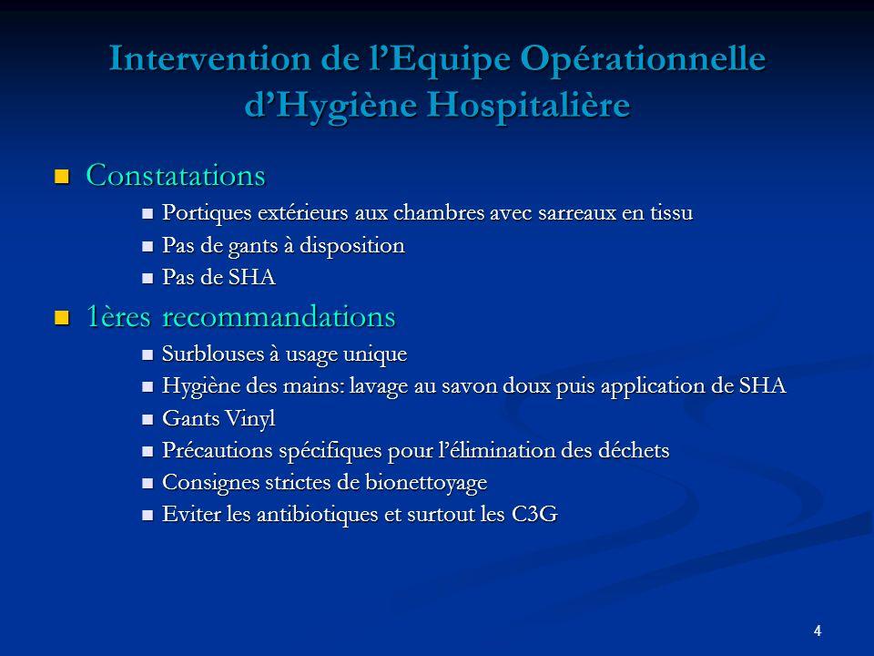 4 Intervention de lEquipe Opérationnelle dHygiène Hospitalière Constatations Constatations Portiques extérieurs aux chambres avec sarreaux en tissu Po