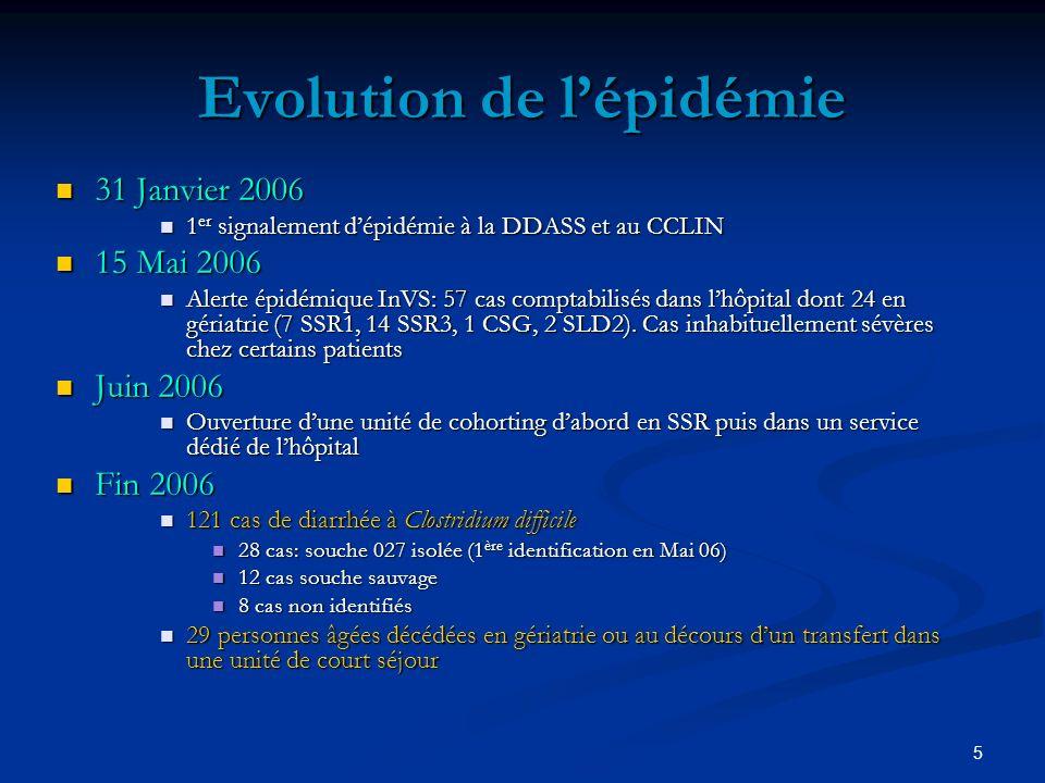 5 Evolution de lépidémie 31 Janvier 2006 31 Janvier 2006 1 er signalement dépidémie à la DDASS et au CCLIN 1 er signalement dépidémie à la DDASS et au