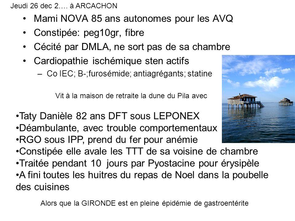 Mami NOVA 85 ans autonomes pour les AVQ Constipée: peg10gr, fibre Cécité par DMLA, ne sort pas de sa chambre Cardiopathie ischémique sten actifs –Co I