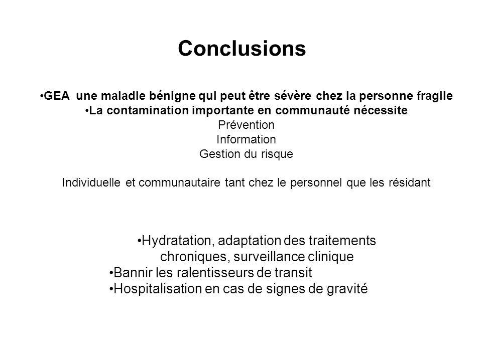 Conclusions GEA une maladie bénigne qui peut être sévère chez la personne fragile La contamination importante en communauté nécessite Prévention Infor
